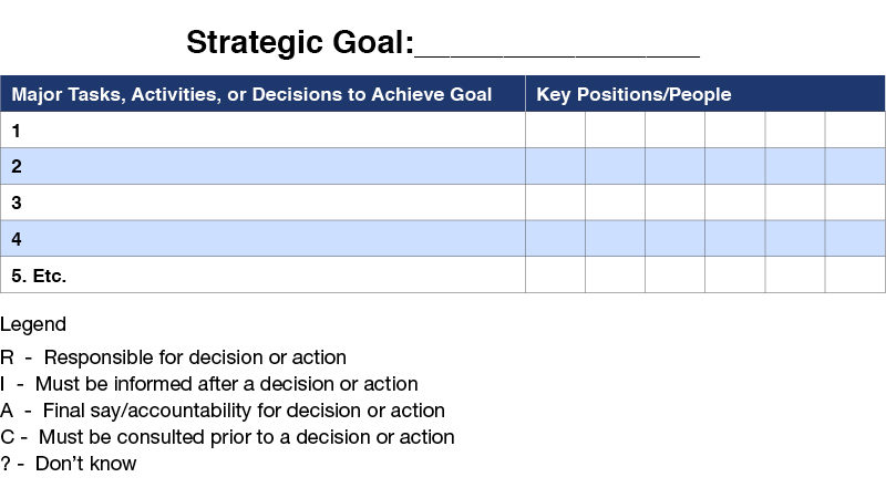 Major Tasks, Activities, or Decisions to Achieve Goal