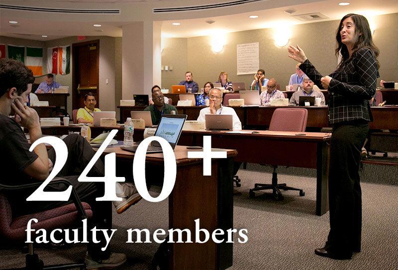 240+ faculty members
